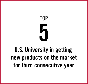 Top 5 U.S. University in getting new products on the market